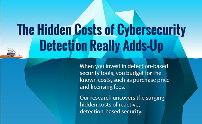 Hidden-Costs-of-Cybersecurity-Detection