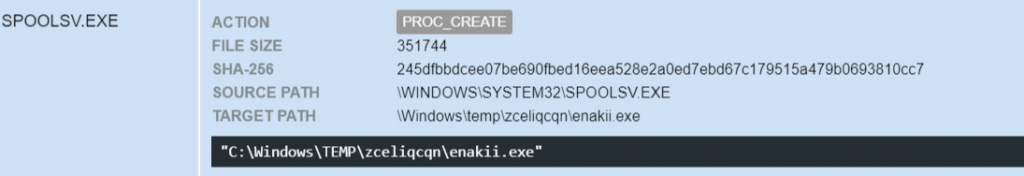 Figure 27– Launch of emaki.exe via spoolsv.exe