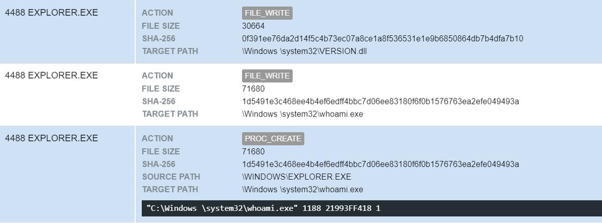 Figure22 -Dridexabuses MS-DOS path processing via Windows API to whitelistpath withtrailing whitespace.