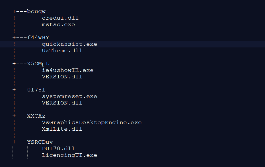 Figure 16 - Directory structure within C:\Users\%USERNAME%\AppData\Roaming. Each folder contains malicious DLL and legitimateWindows binary.